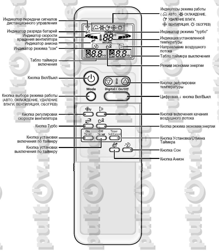 пульт для митсубиши rkx502a001c инструкция