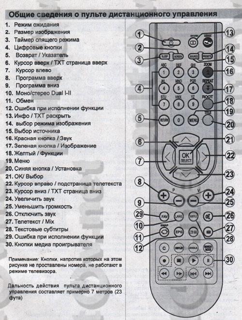 Инструкция К Телевизору Вестел 26784